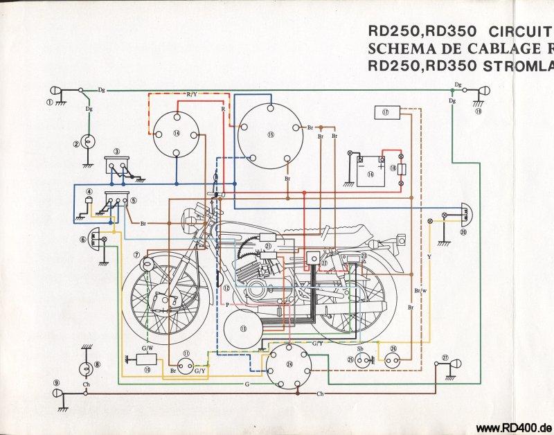 Meine RD 250